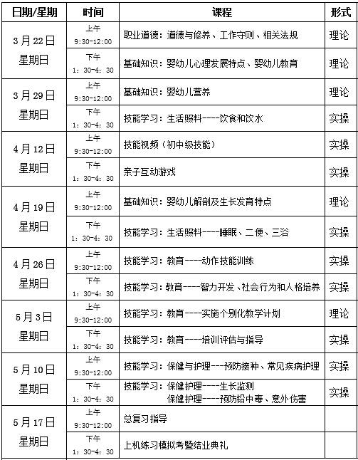 博宇厚街2015第一期高级育婴师培训班3月22日开班